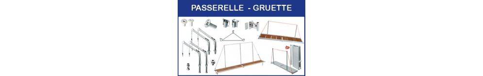 Passerelle - Gruette